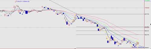 大华期货:2月14日期铜市场通讯