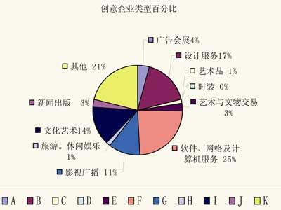 产品分析报告模板