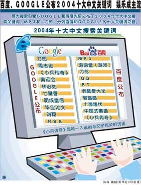 2004年十大中文关键词公布(图)