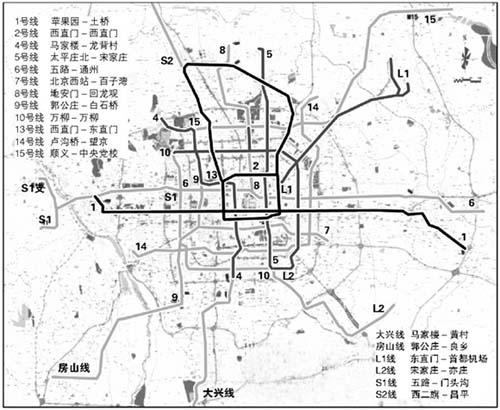 轨道速度将见证北京发展