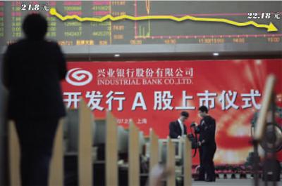 兴业银行上市首日涨38.8%成银行业第一高价股