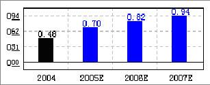 大商股份(600694):老门店支撑增长
