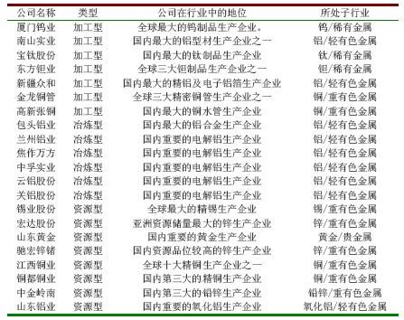 聚焦十五大行业景气(3)