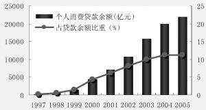 货币政策总量调控与区域经济_数字货币图片