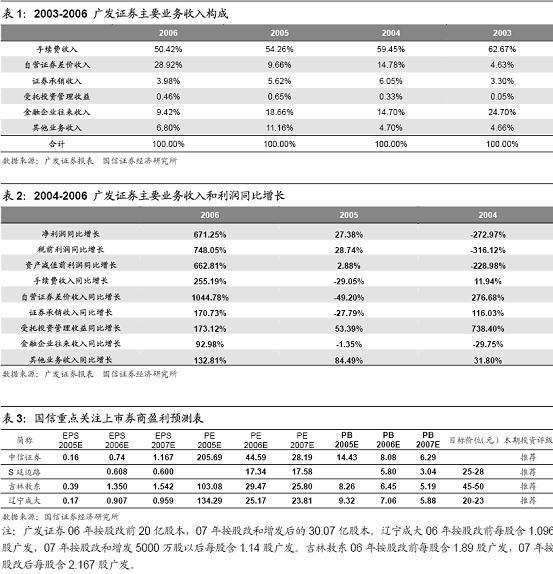 吉林敖东(000623):与资本市场共同高速成长