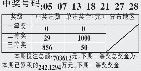 体彩30选7第03025期开奖公告(图)