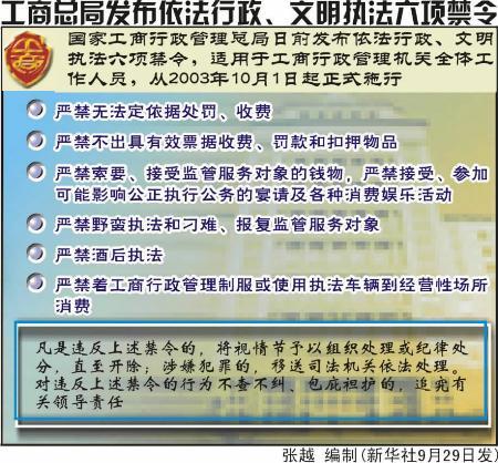 图文:工商总局发布依法行政