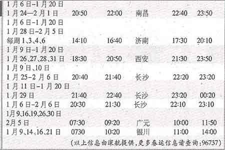南昌到北京飞机时刻表