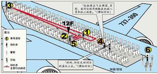 737(中)机型座位图-离京航班遭非法干扰之空中 遭劫
