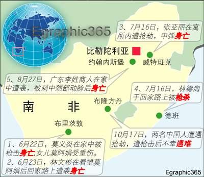 两名在南非工作的中国人遭劫匪枪击不幸遇难