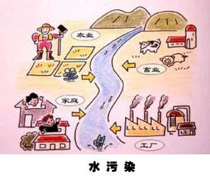 七万吨时政缘何v时政郑州大漫画?罗杰水缸污水图片