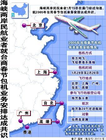 台商包机共识:飞经香港不落地供台商及家属搭乘