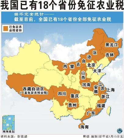 我国湖南江西等22个省市区宣布全面停征农业税