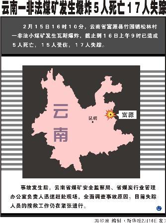 云南曲靖非法煤矿瓦斯爆炸死亡人数上升至21人