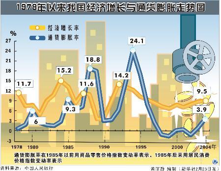 叶志翔_创新增长主要集中在第三季度的