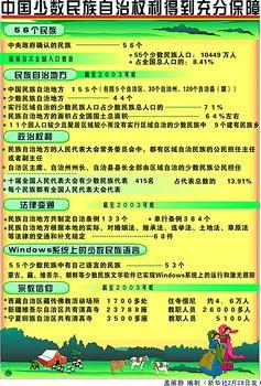 中国首次发表民族区域自治白皮书(图)