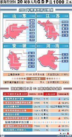 gdp排名城市_江苏个城市人均gdp