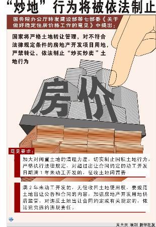 """图文:图表:(财经专线・稳定房价)""""炒地""""行为将被依法制止"""