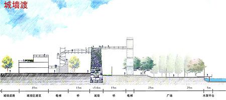 南京明城墙架电梯方案公示后遭市民反对搁浅