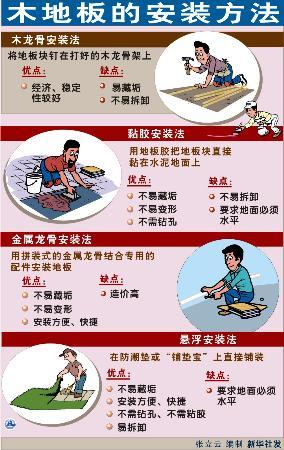 图文:图表:(服务专线)木地板的安装方法