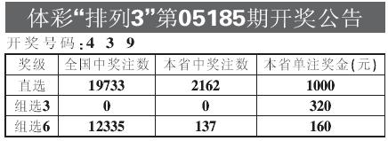 """体彩""""排列3""""第05185期开奖公告(图)"""