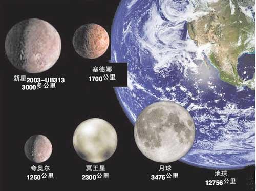 木星自转周期和地球