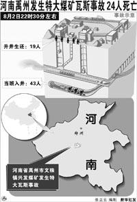 河南禹州发生矿难24人遇难