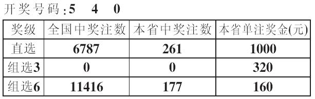 """体彩""""22选5""""第05151期开奖公告(图)"""