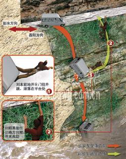 汽车坠下百米悬崖司机跳车攀岩40米生还(图)