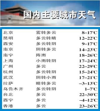 东北西北将有大风大幅降温天气