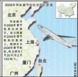 明年春节包机扩至台湾居民仍需绕飞香港(组图)