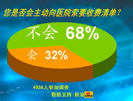 深圳又爆天价医药费案患者四个月花费120多万