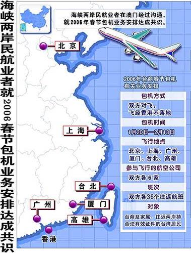 图表:2006年两岸春节包机安排