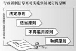 解读行政强制法草案:城管不得扣押小贩商品