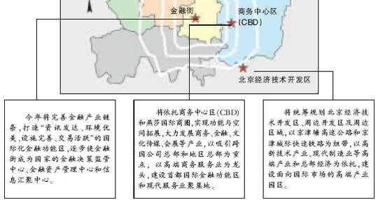 北京今年郊区投资比例将首超城区