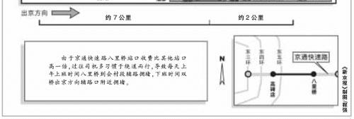 京通快速路调查:车辆绕行导致八里桥辅路拥堵
