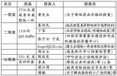 """新京报新浪""""两会10+1""""百姓建言奖评出"""