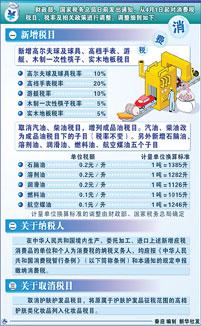 消费税税目税率细则公布