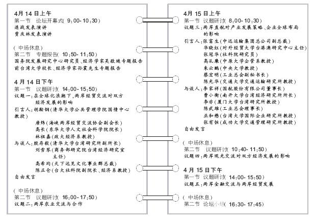 连战今抵北京参加国共两岸经贸论坛