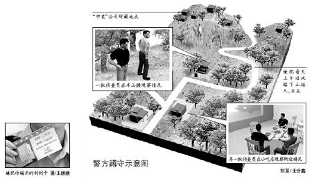扮茶商北京警方首破刮刮卡骗案(图)