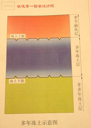 林兰生:冻土防护设计考虑到50年后气温升高1度; 少年阿宾 1到50;