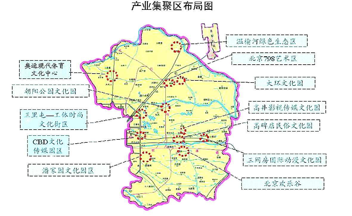 高碑店民俗文化园,三间房国际动漫文化园,北京欢乐谷