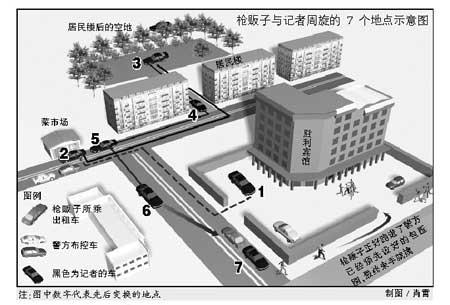 天津洋货市场内非法枪支交易揭秘(图)_新闻中心_新浪 ...