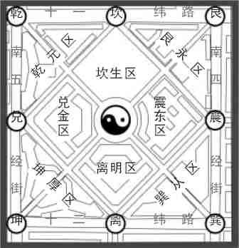沈阳南市拟建八卦城 建筑物将按八卦布局