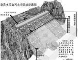 唐山地震引发密云水库险情 为修坝炸开半座山
