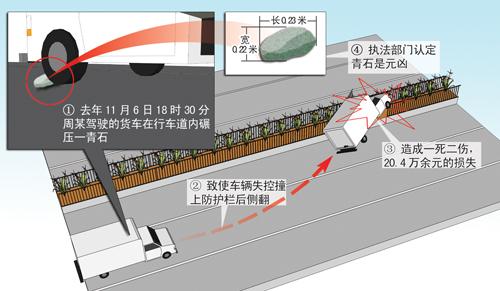 将重庆高速公路发展有限公司(以下简称高发司)及其下属东渝营运管理分