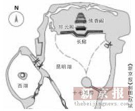 北京颐和园三大景区修缮工程完工(组图)