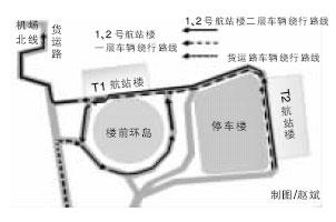 北京11月2日3日6日机场高速实行单向管制
