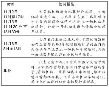 中非论坛期间北京远郊警车非公不得进入市区