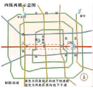 北京规划研究地下路网缓解二三环及长安街拥堵